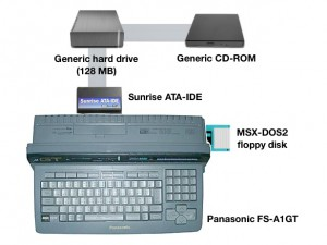 Panasonic_FS-A1GT_with_MSX-DOS2_floppy
